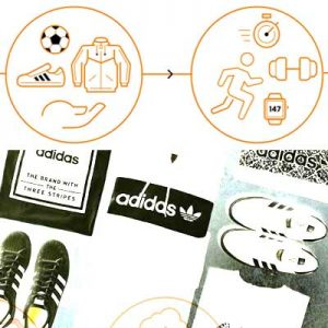 Free Adidas Products To Test