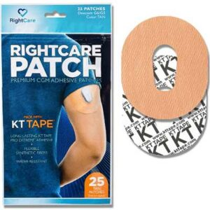 Free RightCare Patches Sample