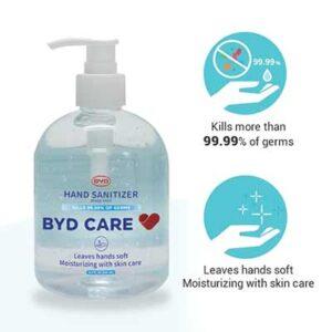 Moisturizing Hand Sanitizer 16.9 Oz Pump Bottle Only $0.10